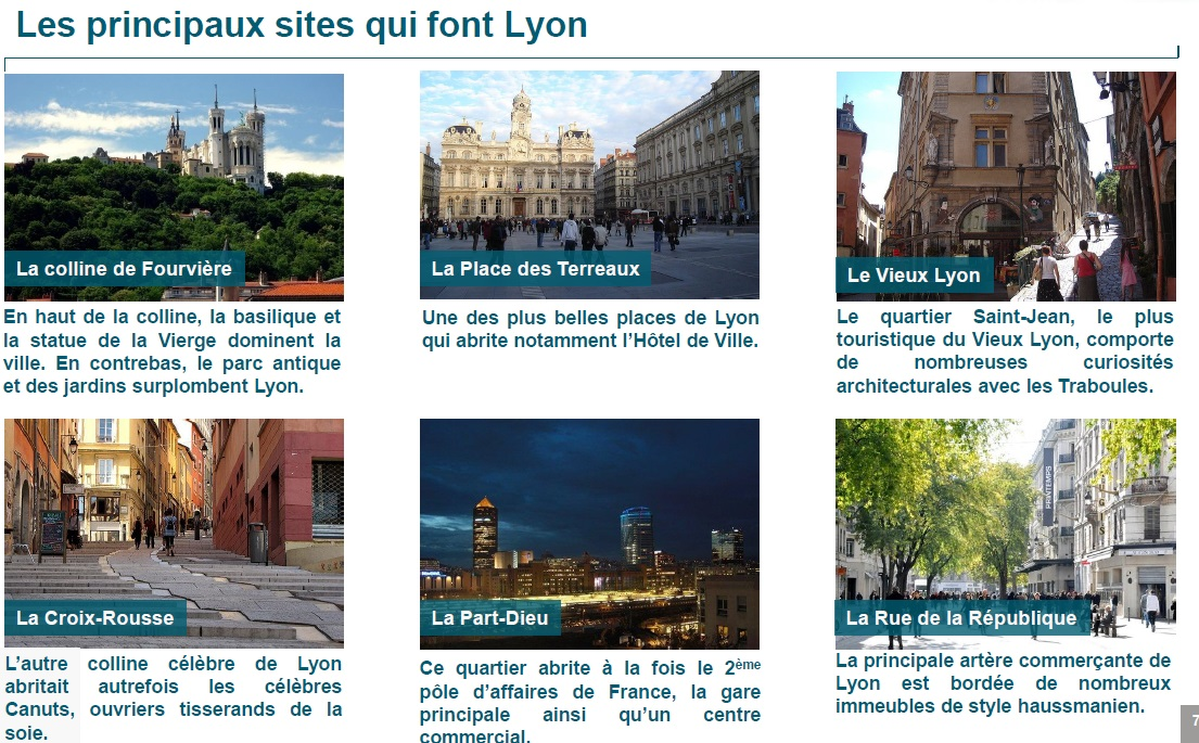 Sites importants Lyon